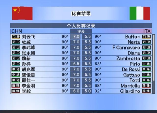 实况足球2013 中文版下载