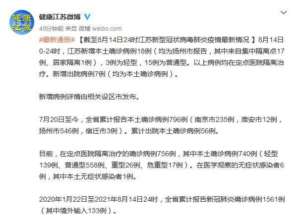31省份新增本土确诊13例 江苏6例 河南新增6例本土无症状转确诊
