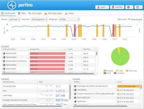 EJ Technologies Perfino(JVM监控工具)下载