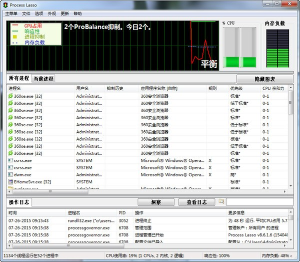 cpu优化工具(ProcessLasso)下载