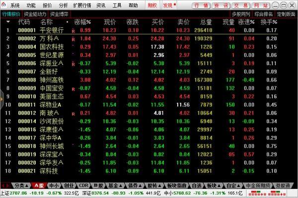 太平洋证券股票期权下载