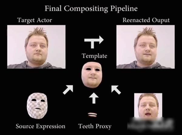 face2face软件下载