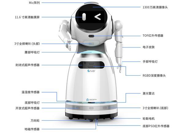 Cruzr(机器人控制软件)下载