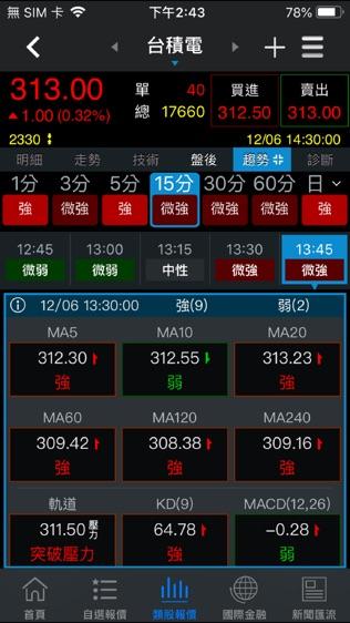 三竹股市软件截图0