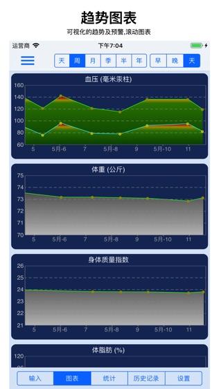 血压记录软件截图1