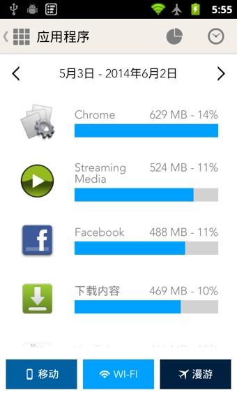 流量管理器(My Data Manager)