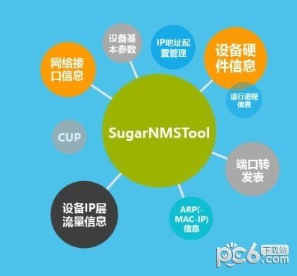 SugarNMSTool