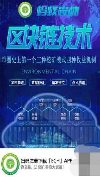 ech环境链软件截图1