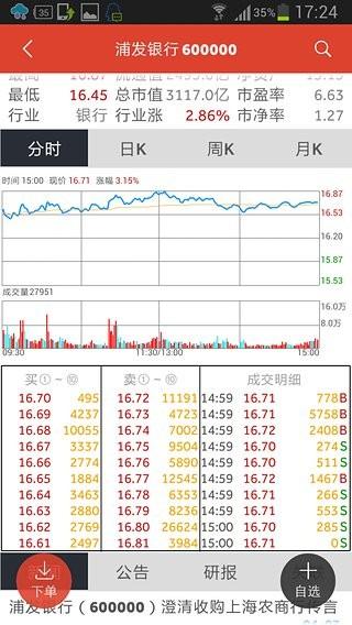 闪电通上海证券软件截图2
