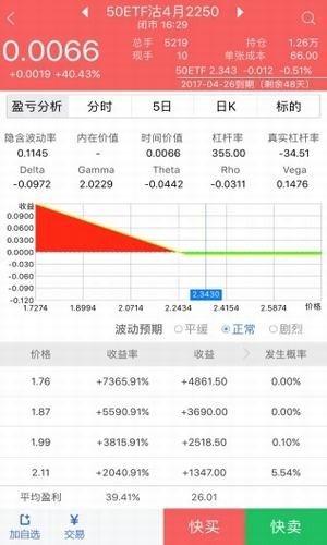 申万宏源期权交易软件截图0