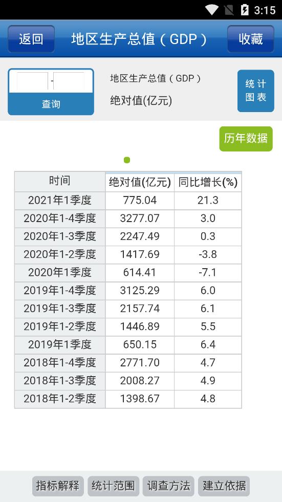 数据连云港软件截图2