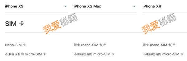iphoneXS是双卡双待吗?iphoneXS官方价格多少?