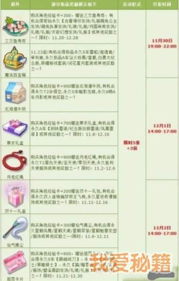 QQ飞车11月末宝箱极品狂欢活动时间及奖励介绍[多图]