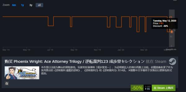 卡普空《逆转裁判123》Steam史低促销 半价仅售81元