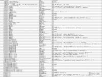 FGO埃尔梅罗事件簿联动活动任务一览 莱妮丝事件簿敌方配置及任务列表汇总