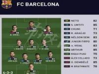《实况足球2021》巴塞罗那球员评分排行