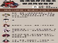 阴阳师御灵最快阵容搭配推荐2021 阴阳师御灵最快阵容怎么搭配