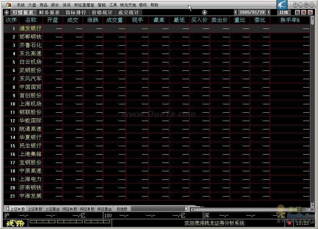 钱龙网际赢家证券投资分析系统下载