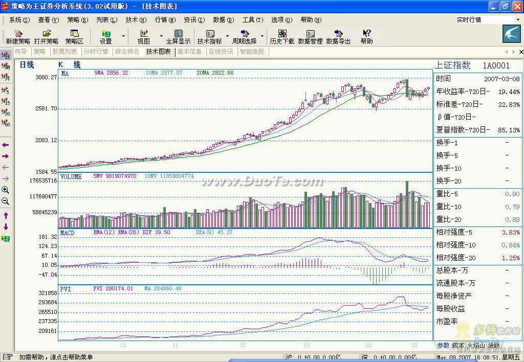 策略为王证券分析系统下载