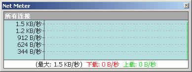 Net Meter下载