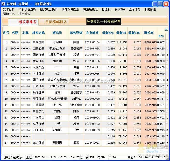 大参研股票分析软件下载