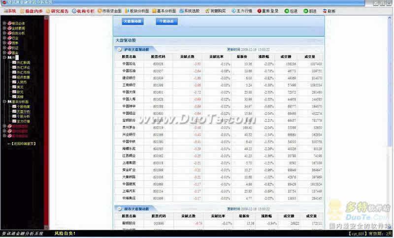 资讯通金融资讯分析系统下载