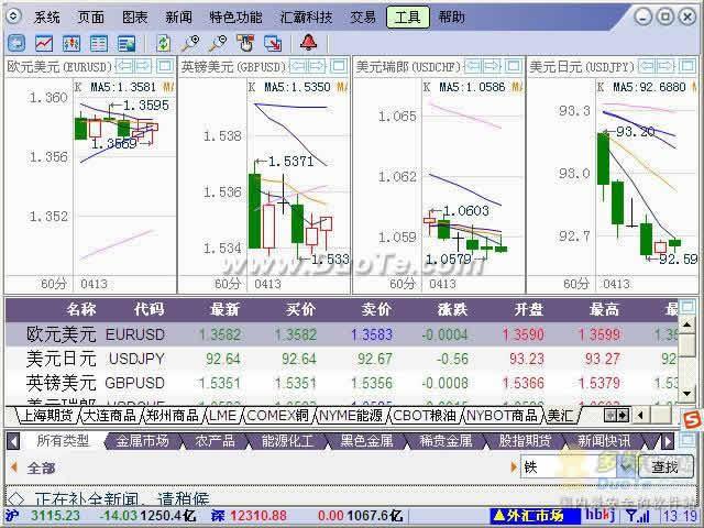汇霸金融行情数据分析系统下载