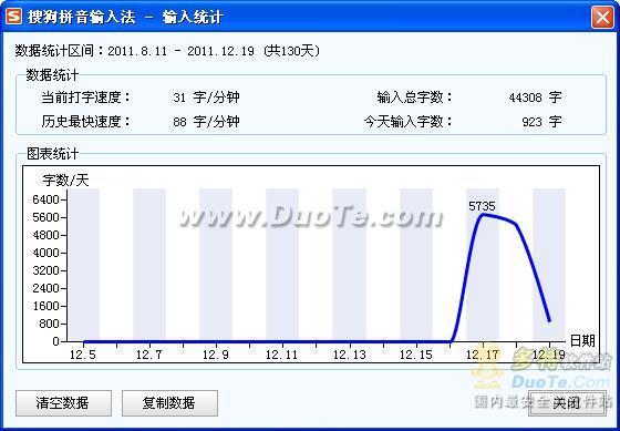 搜狗拼音输入法 for Linux下载