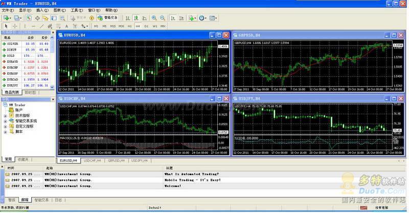 WM Trader下载