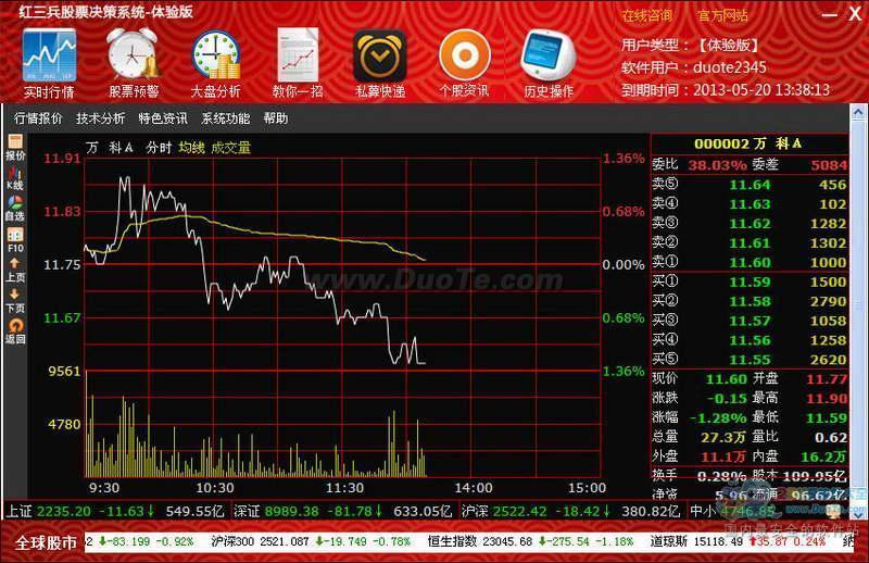 红三兵股票软件下载