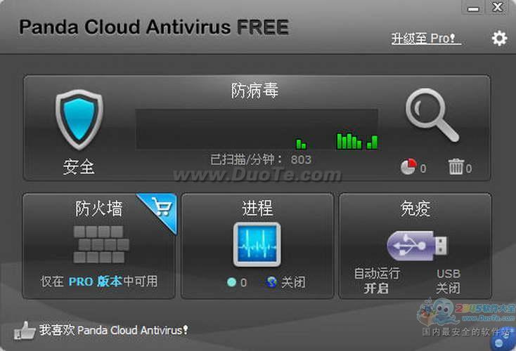 Panda Cloud Antivirus下载