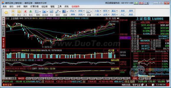 德邦证券同花顺网上行情交易软件下载
