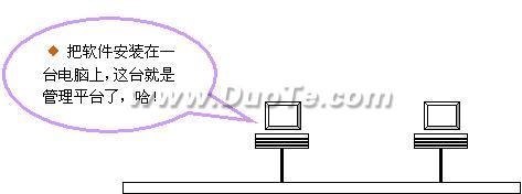 清扬内网管理产品快速入门:免费安装图示