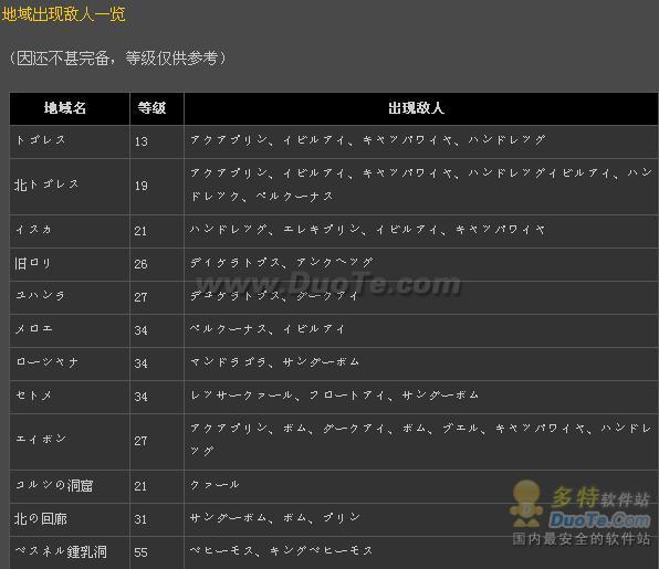 《最终幻想:零式》授业、专用装备、地域敌人一览