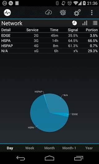 网络流量监控软件截图4
