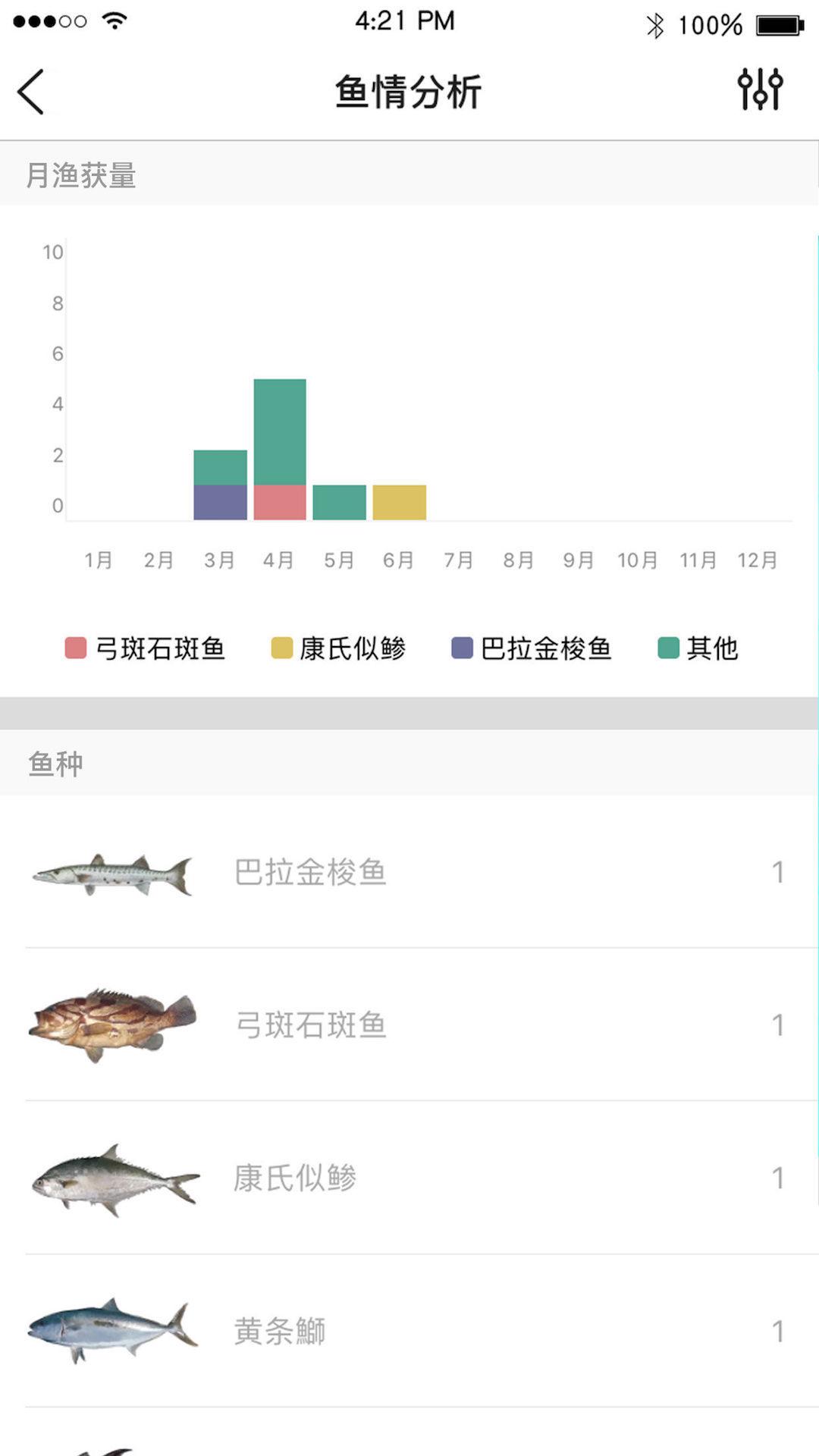 渔获软件截图4