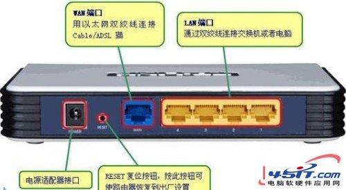 路由器静态ip设置上网