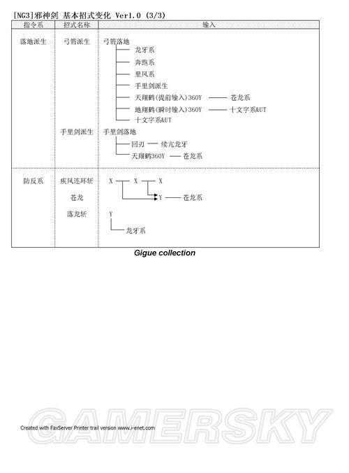 忍者龙剑传3招式变化表总汇