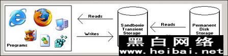 沙盘Sandboxie详细使用教程