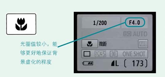 相机拍摄模式新手指南