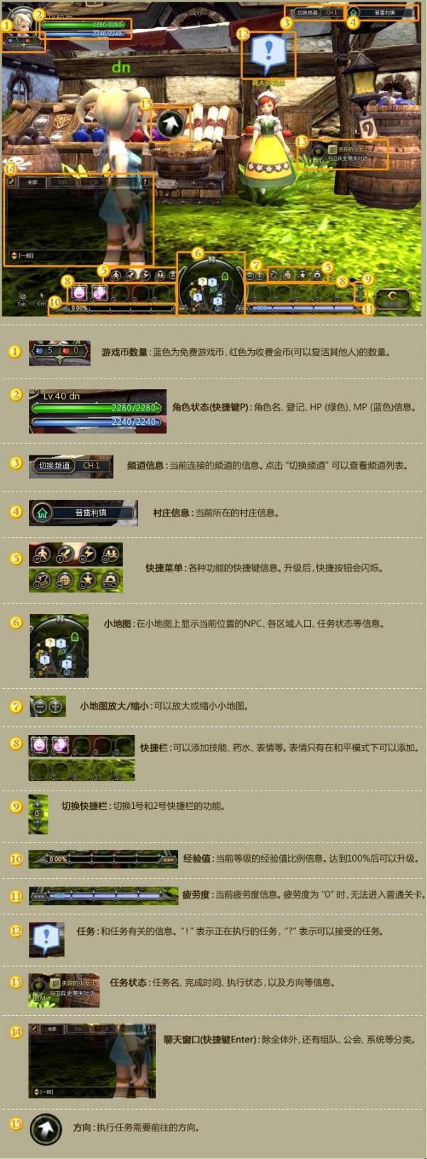 《龙之谷》游戏系统介绍