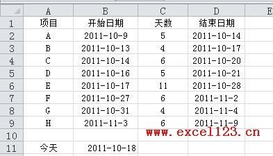 Excel2010甘特图绘制方法