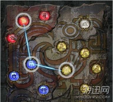 《轩辕剑6》奥义玩法介绍