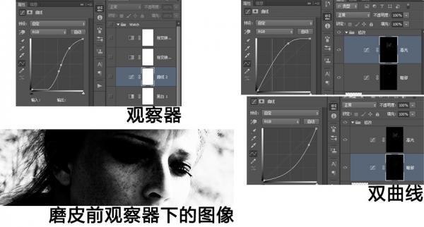 用Photoshop双曲线磨皮调出最精细的商业人像