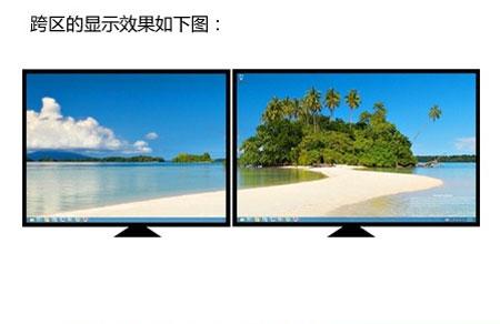 如何简单设置Win8系统双屏幕显示