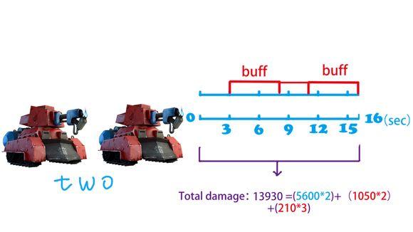 《海岛奇兵》新兵种烈焰战车的数据与走位分析