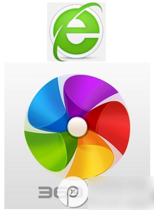 360安全浏览器和极速浏览器哪个好 有什么区别