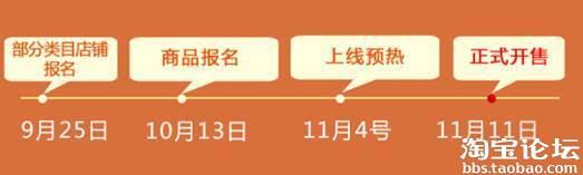 双11报名入口_2015淘宝双十一活动专场_双11购物狂欢节地址