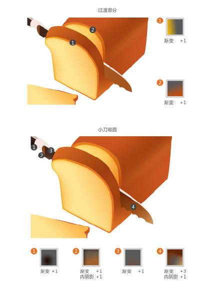 PS绘制设计吐司矢量绘图步骤简单讲解