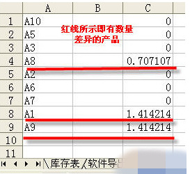 Excel怎么将2个表格进行对比